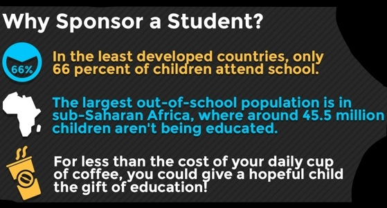 student_sponsorship_stats.jpg