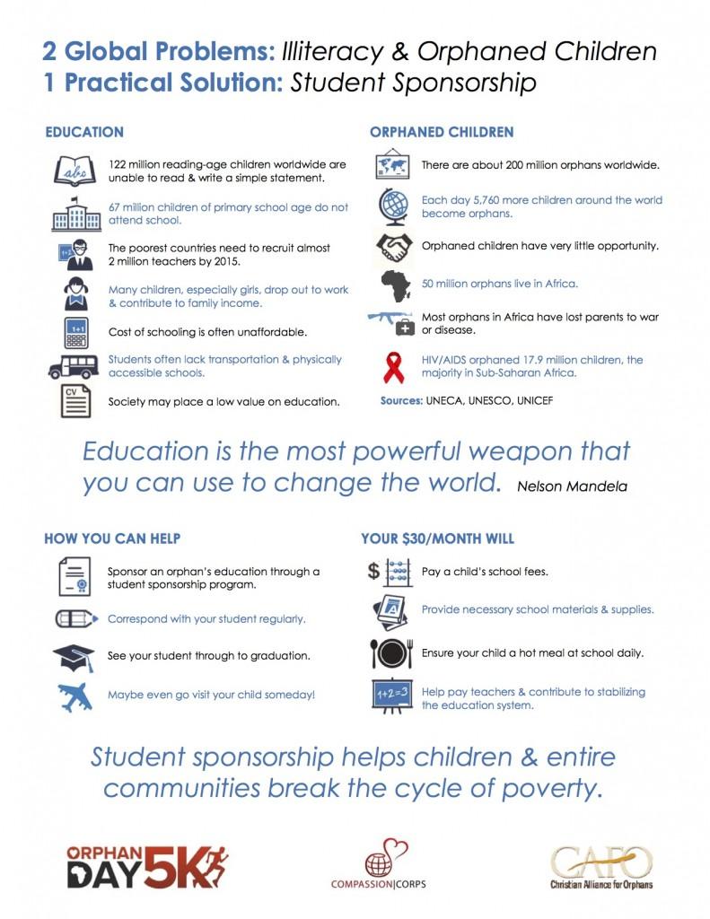 student_sponsorship_infographic